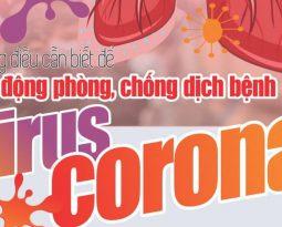 Hateco Group thực hiện các biện pháp phòng, chống bệnh viêm phổi cấp do virus Corona